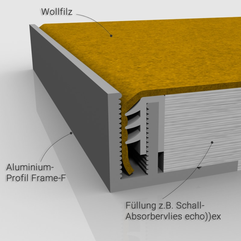 felty-Aluminiumprofil-Frame-F-Aufbau-03